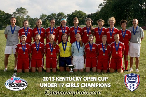 U17 Girls Champion - LFC 96 White